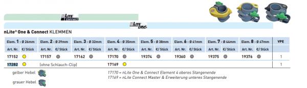 UNGER nLite One & Connect Klemmen